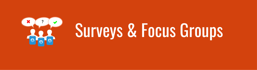 Text: Surveys & Focus Groups, with tester icons holding clipboards with tiny WID globes, over deep orange background.
